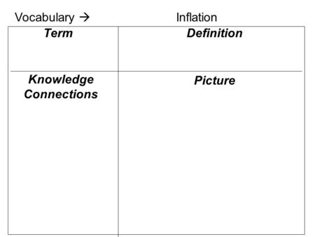 Knowledge Connections Definition Picture Term Vocabulary  Inflation.