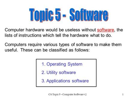 CS Topic 5 - Computer Software v21 Computer hardware would be useless without software, the lists of instructions which tell the hardware what to do. Computers.