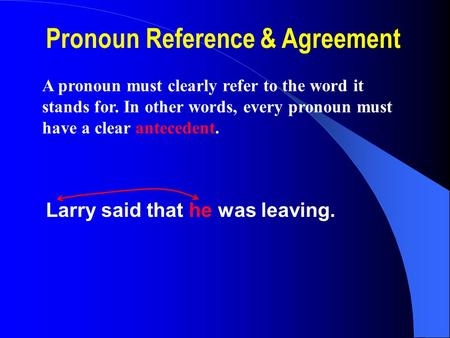Pronoun Reference & Agreement A pronoun must clearly refer to the word it stands for. In other words, every pronoun must have a clear antecedent. Larry.