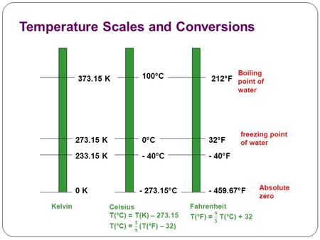 Unit 1 - Temps, SFs, Dimensional Analysis