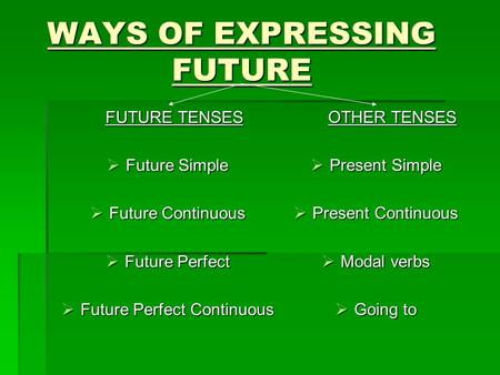 WAYS OF EXPRESSING FUTURE FUTURE TENSES FUTURE TENSES  Future Simple  Future Continuous  Future Perfect  Future Perfect Continuous OTHER TENSES OTHER.