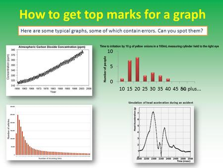 How to get top marks for a graph Here are some typical graphs, some of which contain errors. Can you spot them? Simulation of head acceleration during.