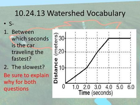 Watershed Vocabulary S-