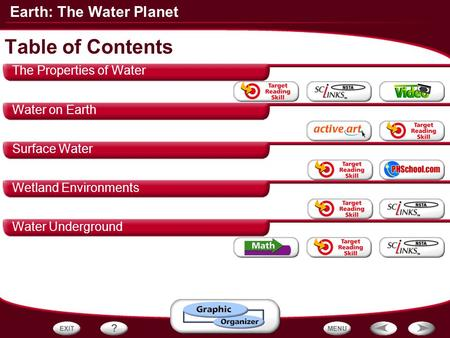 Table of Contents The Properties of Water Water on Earth Surface Water