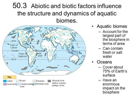 50.3 Abiotic and biotic factors influence the structure and dynamics of aquatic biomes. 30  N Tropic of Cancer Equator 30  S Contine ntal shelf Lakes.