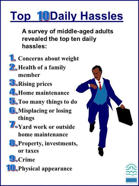 Top Daily Hassles Concerns about weight Health of a family member Rising prices Home maintenance Too many things to do Misplacing or losing things Yard.