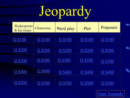 Jeopardy Shakespeare & his times Characters Word playPlot Potpourri Q $100 Q $200 Q $300 Q $400 Q $500 Q $100 Q $200 Q $300 Q $400 Q $500 Final Jeopardy.