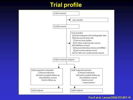 Trial profile Fox K et al. Lancet 2008;372:807-16.