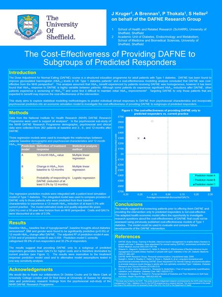 The Cost-Effectiveness of Providing DAFNE to Subgroups of Predicted Responders J Kruger 1, A Brennan 1, P Thokala 1, S Heller 2 on behalf of the DAFNE.