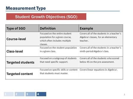 Student Growth Objectives (SGO)