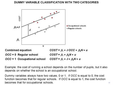 DUMMY VARIABLE CLASSIFICATION WITH TWO CATEGORIES Example: the cost of running a school depends on the number of pupils, but it also depends on whether.
