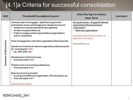1 [4.1]a Criteria for successful consolidation SDOThreshold/Foundation/Launch After/During Formation, Near-Term Comment Summary of discussions Verticals.