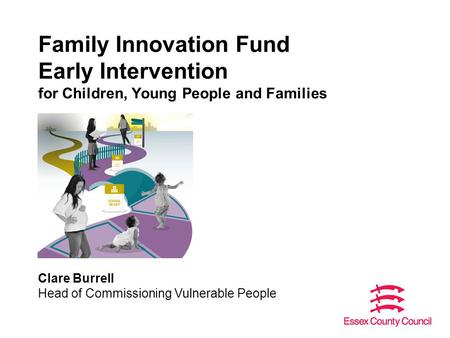 Family Innovation Fund Early Intervention for Children, Young People and Families Clare Burrell Head of Commissioning Vulnerable People.