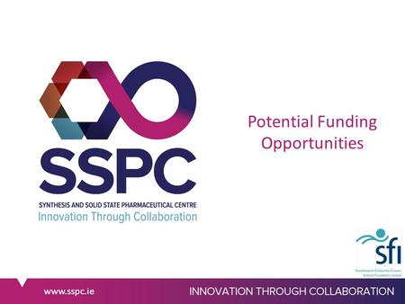 Www.sspc.ie Potential Funding Opportunities. Horizon 2020 – our targets 2/5 HORIZON 2020 – our target: €17.1m EXCELLENT SCIENCE SOCIETAL CHALLENGES €6.9m.