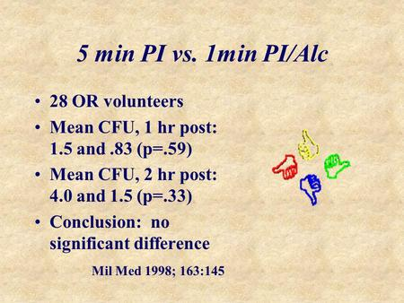 5 min PI vs. 1min PI/Alc 28 OR volunteers Mean CFU, 1 hr post: 1.5 and.83 (p=.59) Mean CFU, 2 hr post: 4.0 and 1.5 (p=.33) Conclusion: no significant difference.