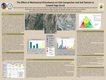 The Effect of Mechanical Disturbance on Soil Compaction and Soil Texture in Coastal Sage Scrub Karryssa Fenderson (Wilson High); Victoria Zamora (Polytechnic.
