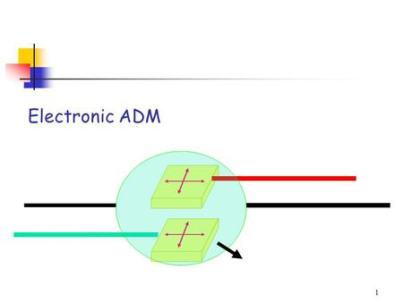 1 Electronic ADM. 2 3 ADM (add-drop multiplexer)