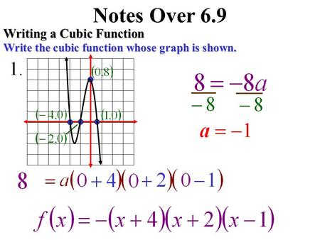 Notes Over 6.9Writing a Cubic Function Write the cubic function whose graph is shown.