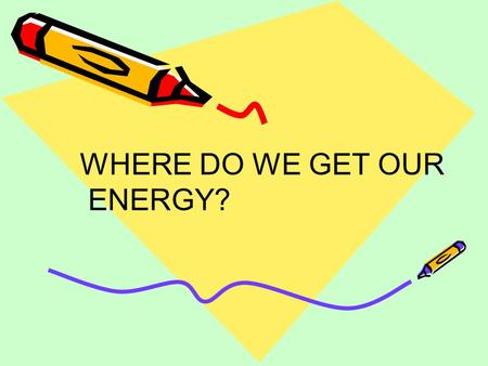 WHERE DO WE GET OUR ENERGY? 1OIL COAL 3 NATURAL GAS 4 NUCLEAR 5 WATER 6 WOOD.