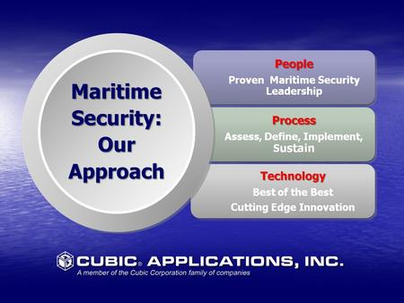 Maritime Security: Our Approach. Who is CUBIC?  Cubic Corporation (Amex) is an innovative supplier of products, systems and services to government and.