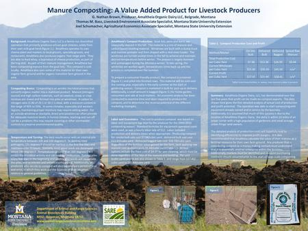 Manure Composting: A Value Added Product for Livestock Producers G. Nathan Brown, Producer, Amaltheia Organic Dairy LLC, Belgrade, Montana Thomas M. Bass,