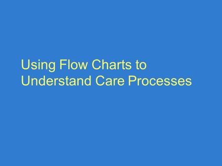 Using Flow Charts to Understand Care Processes. What is a Flow Chart? Picture of the sequence of steps in a process Maps out the action steps and decisions.
