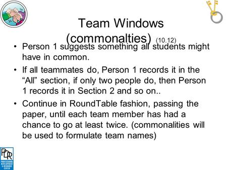 "Person 1 suggests something all students might have in common. If all teammates do, Person 1 records it in the ""All"" section, if only two people do, then."