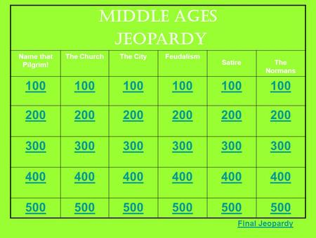 Middle ages Jeopardy Name that Pilgrim! The ChurchThe CityFeudalism SatireThe Normans 100 200 300 400 500 Final Jeopardy.