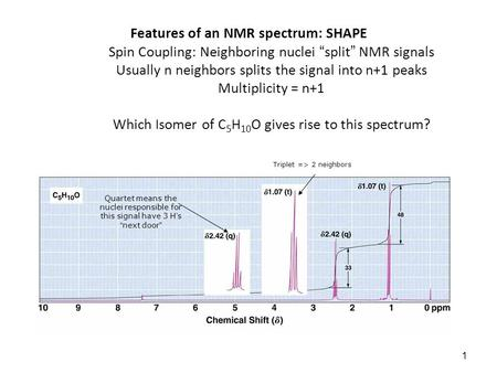 "1 Features of an NMR spectrum: SHAPE Spin Coupling: Neighboring nuclei ""split"" NMR signals Usually n neighbors splits the signal into n+1 peaks Multiplicity."