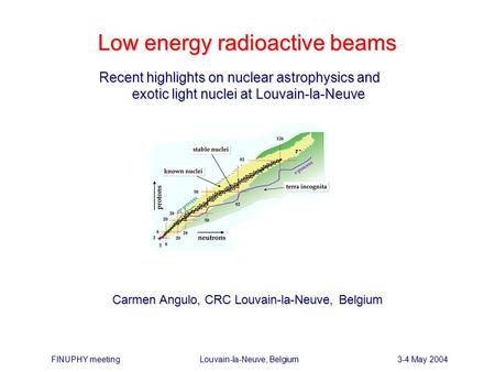 Low energy radioactive beams Carmen Angulo, CRC Louvain-la-Neuve, Belgium FINUPHY meetingLouvain-la-Neuve, Belgium3-4 May 2004 Recent highlights on nuclear.
