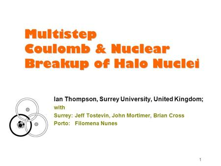1 Multistep Coulomb & Nuclear Breakup of Halo Nuclei Ian Thompson, Surrey University, United Kingdom; with Surrey: Jeff Tostevin, John Mortimer, Brian.