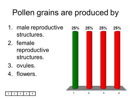 12345 Pollen grains are produced by 1.male reproductive structures. 2.female reproductive structures. 3.ovules. 4.flowers.