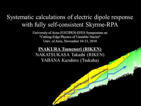 Systematic calculations of electric dipole response with fully self-consistent Skyrme-RPA University of Aizu-JUSTIPEN-EFES Symposium on Cutting-Edge Physics.