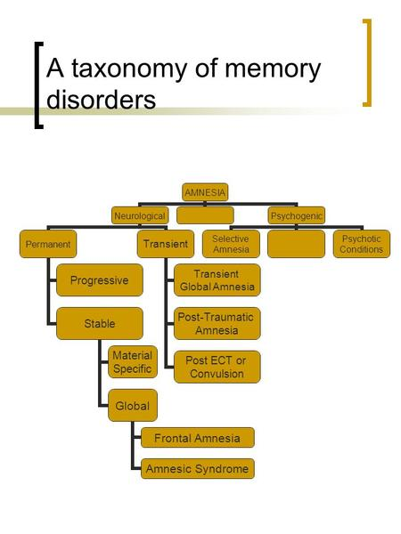 A taxonomy of memory disorders AMNESIA Neurological Permanent Progressive Stable Material Specific Global Frontal Amnesia Amnesic Syndrome Transient Global.