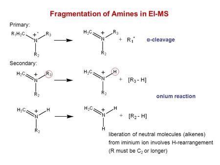 Fragmentation of Amines in EI-MS α-cleavage liberation of neutral molecules (alkenes) from iminium ion involves H-rearrangement (R must be C 2 or longer)