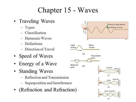 Chapter 15 - Waves Traveling Waves –Types –Classification –Harmonic Waves –Definitions –Direction of Travel Speed of Waves Energy of a Wave Standing Waves.