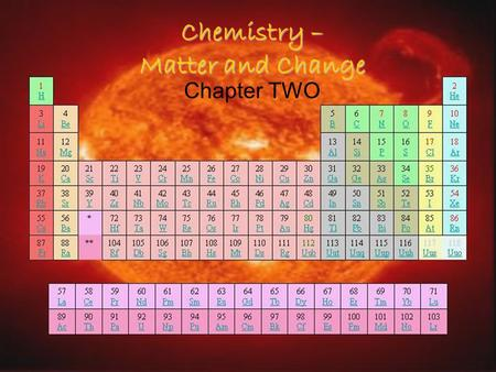 Chemistry – Matter and Change