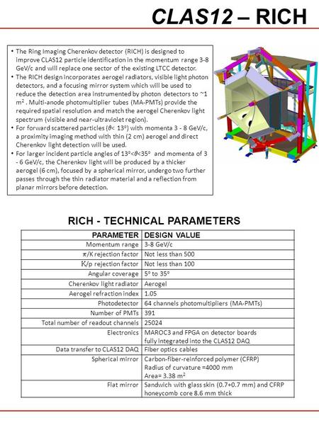 CLAS12 – RICH PARAMETERDESIGN VALUE Momentum range3-8 GeV/c  /K rejection factor Not less than 500  /p rejection factor Not less than 100 Angular coverage5.