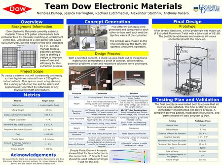 Team Dow Electronic Materials Nicholas Bishop, Jessica Harrington, Rachael Lutchmedial, Alexander Stachnik, Anthony Vacaro. Overview Background Information.