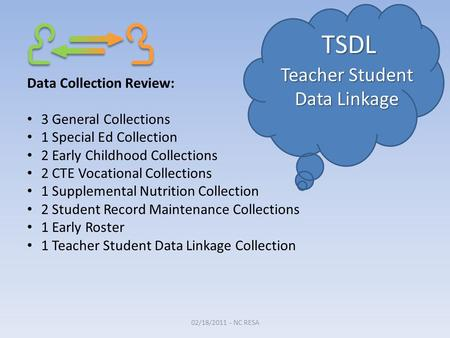 TSDL Teacher Student Data Linkage Data Collection Review: 3 General Collections 1 Special Ed Collection 2 Early Childhood Collections 2 CTE Vocational.