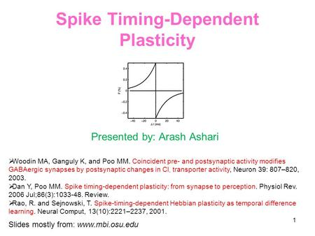 Spike Timing-Dependent Plasticity Presented by: Arash Ashari Slides mostly from: www.mbi.osu.edu 1  Woodin MA, Ganguly K, and Poo MM. Coincident pre-