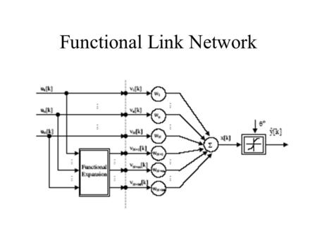 Functional Link Network. Support Vector Machines.