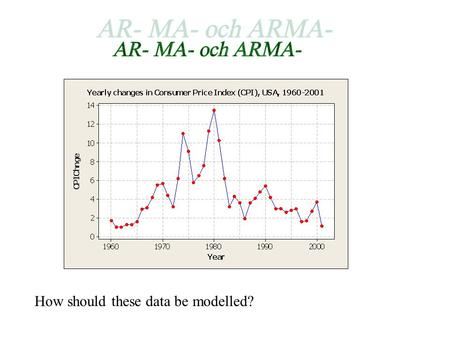 How should these data be modelled?. Identification step: Look at the SAC and SPAC Looks like an AR(1)- process. (Spikes are clearly decreasing in SAC.