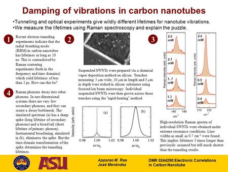 DMR 0244290:Electronic Correlations in Carbon Nanotube Apparao M. Rao José Menéndez Damping of vibrations in carbon nanotubes Tunneling and optical experiments.