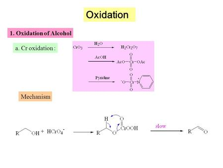 Oxidation 1. Oxidation of Alcohol a. Cr oxidation : Mechanism.