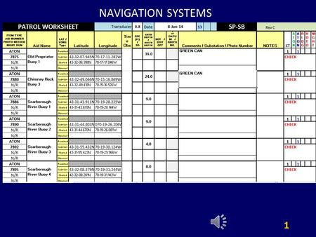 "NAVIGATION SYSTEMS How using a ""PATROL WORKSHEET"" for a predefined Patrol Area will improve your report accuracy. Prepared by the First Northern Navigation."