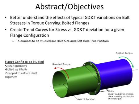 Abstract/Objectives Better understand the effects of typical GD&T variations on Bolt Stresses in Torque Carrying Bolted Flanges Create Trend Curves for.