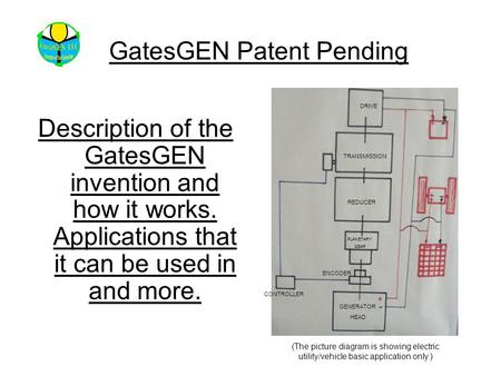 GatesGEN Patent Pending Description of the GatesGEN invention and how it works. Applications that it can be used in and more. TRANSMISSION REDUCER PLANETARY.