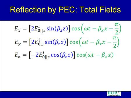 Reflection by PEC: Total Fields. Perpendicular Polarization Reflection by PEC: Total Fields PEC.