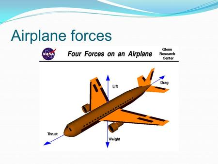 Airplane forces. Weight and Lift WEIGHT – directed to the center of earth – airplane parts, fuel, and people, luggage or freight LIFT – generated by the.